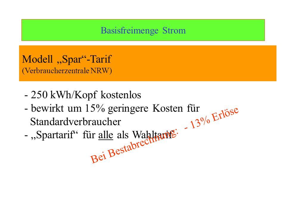 Ulrich Schachtschneider Basisfreimenge Strom - 250 kWh/Kopf kostenlos - bewirkt um 15% geringere Kosten für Standardverbraucher - Spartarif für alle a