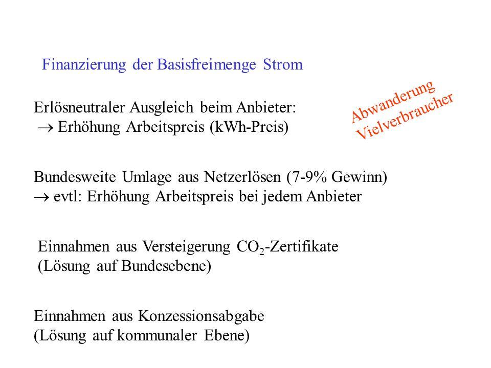 Finanzierung der Basisfreimenge Strom Erlösneutraler Ausgleich beim Anbieter: Erhöhung Arbeitspreis (kWh-Preis) Bundesweite Umlage aus Netzerlösen (7-