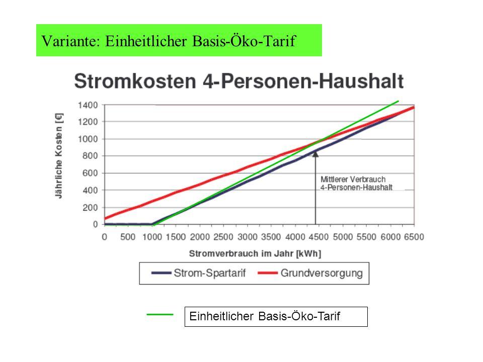 Einheitlicher Basis-Öko-Tarif Variante: Einheitlicher Basis-Öko-Tarif