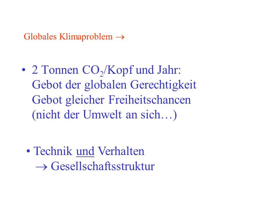 - Unerwünschtes besteuern: Ökosteuer (z.B.