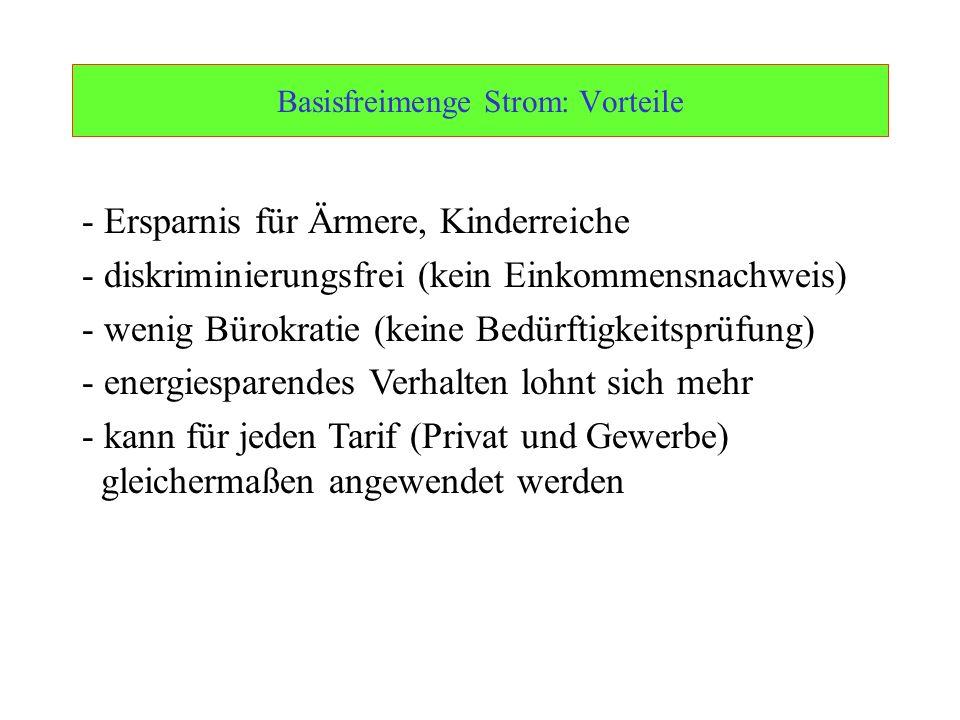 Ulrich Schachtschneider Basisfreimenge Strom: Vorteile - Ersparnis für Ärmere, Kinderreiche - diskriminierungsfrei (kein Einkommensnachweis) - wenig B