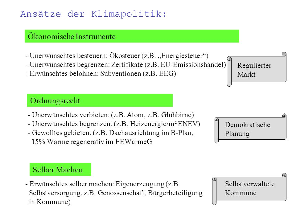 - Unerwünschtes besteuern: Ökosteuer (z.B. Energiesteuer) - Unerwünschtes begrenzen: Zertifikate (z.B. EU-Emissionshandel) - Erwünschtes belohnen: Sub