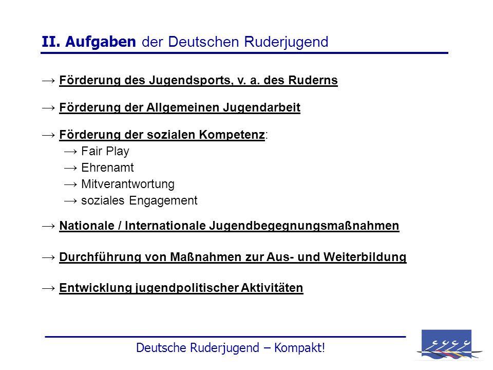 II. Aufgaben der Deutschen Ruderjugend Förderung des Jugendsports, v. a. des Ruderns Förderung der Allgemeinen Jugendarbeit Förderung der sozialen Kom