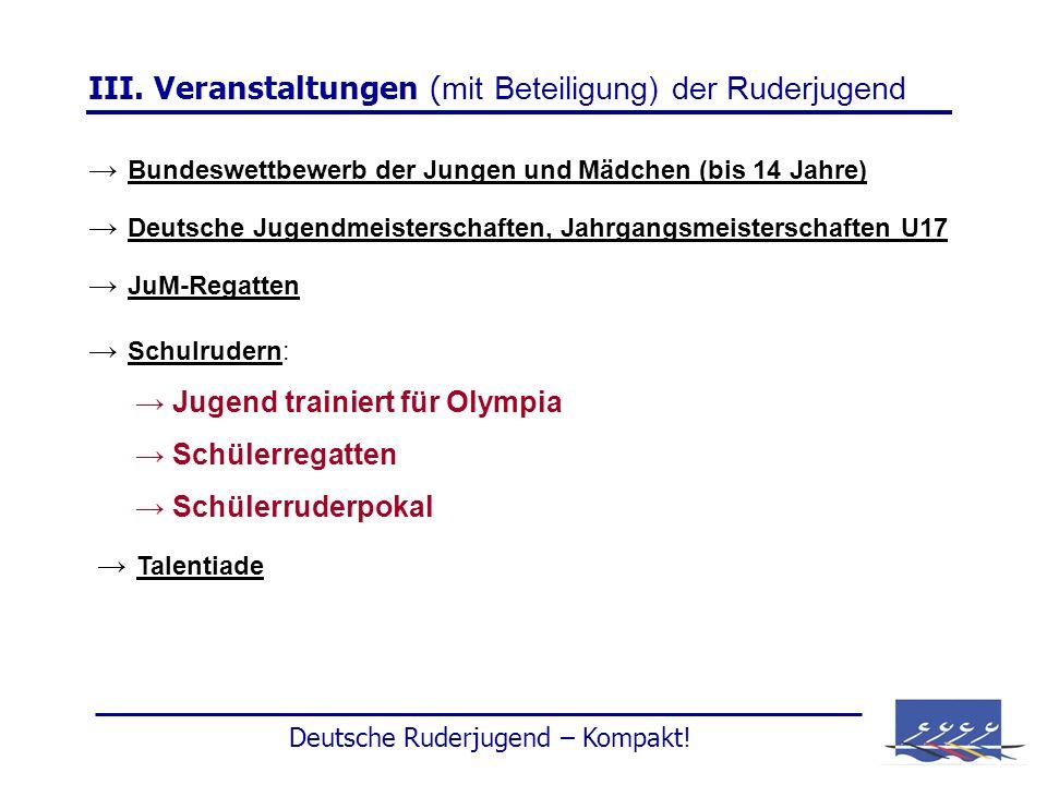 III. Veranstaltungen ( mit Beteiligung) der Ruderjugend Bundeswettbewerb der Jungen und Mädchen (bis 14 Jahre) Deutsche Jugendmeisterschaften, Jahrgan