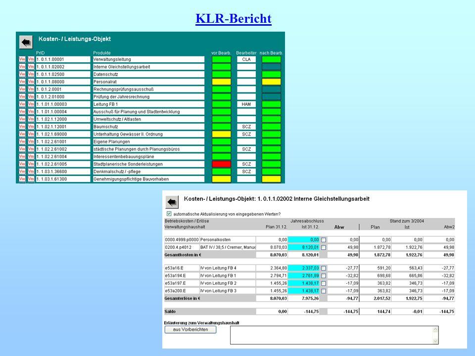 KLR-Bericht