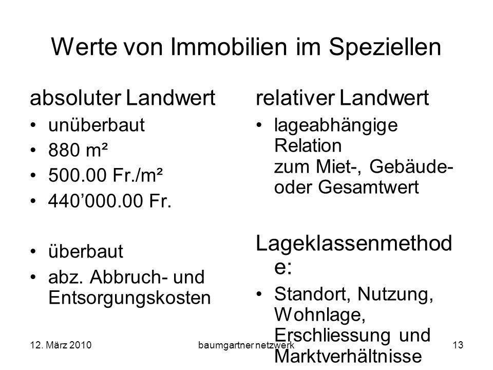 12. März 2010baumgartner netzwerk13 Werte von Immobilien im Speziellen absoluter Landwert unüberbaut 880 m² 500.00 Fr./m² 440000.00 Fr. überbaut abz.