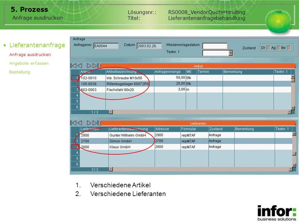 5. Prozess Anfrage ausdrucken Lösungsnr.:RS0008_VendorQuoteHandling Titel:Lieferantenanfragebehandlung Lieferantenanfrage Anfrage ausdrucken Angebote