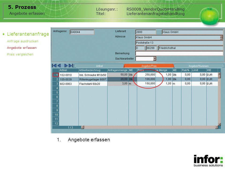 5. Prozess Angebote erfassen Lösungsnr.:RS0008_VendorQuoteHandling Titel:Lieferantenanfragebehandlung Lieferantenanfrage Anfrage ausdrucken Angebote e