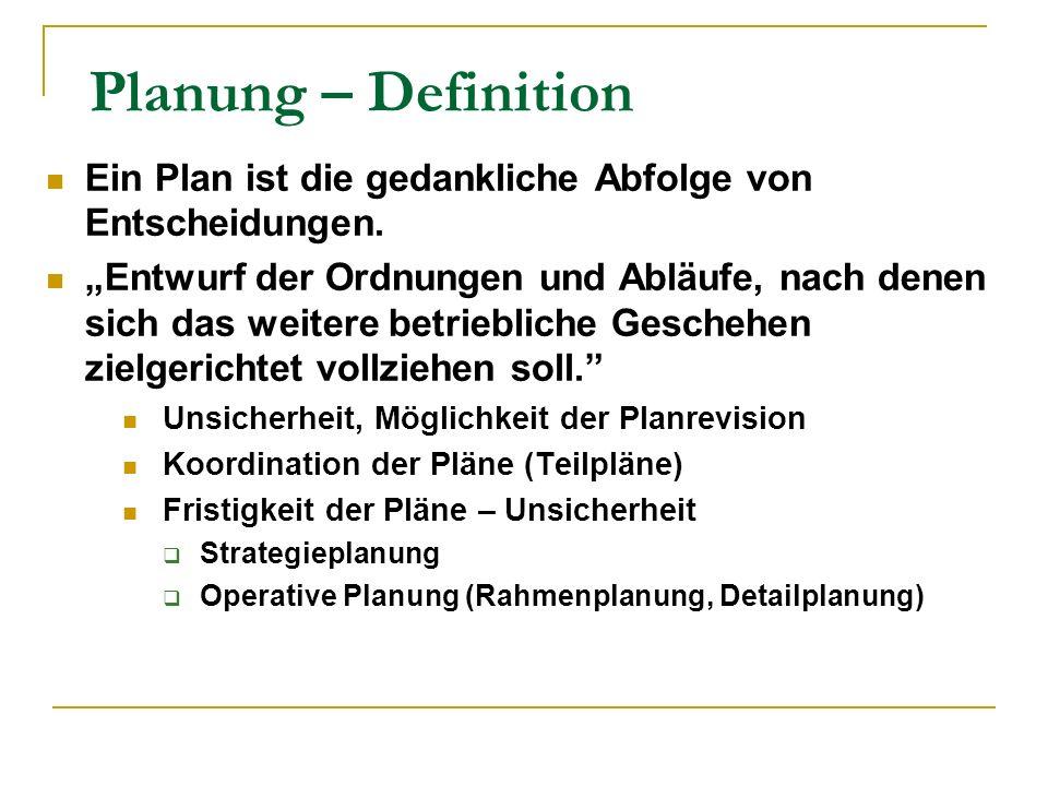Planung – Definition Ein Plan ist die gedankliche Abfolge von Entscheidungen. Entwurf der Ordnungen und Abläufe, nach denen sich das weitere betriebli