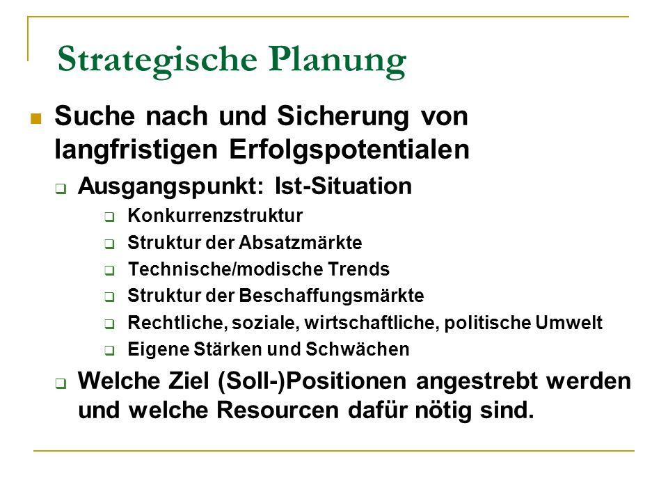 Strategische Planung Suche nach und Sicherung von langfristigen Erfolgspotentialen Ausgangspunkt: Ist-Situation Konkurrenzstruktur Struktur der Absatz