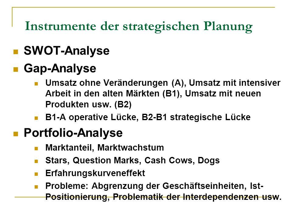 Instrumente der strategischen Planung SWOT-Analyse Gap-Analyse Umsatz ohne Veränderungen (A), Umsatz mit intensiver Arbeit in den alten Märkten (B1),