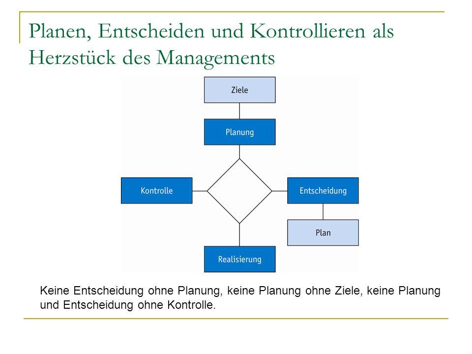 Planen, Entscheiden und Kontrollieren als Herzstück des Managements Keine Entscheidung ohne Planung, keine Planung ohne Ziele, keine Planung und Entsc