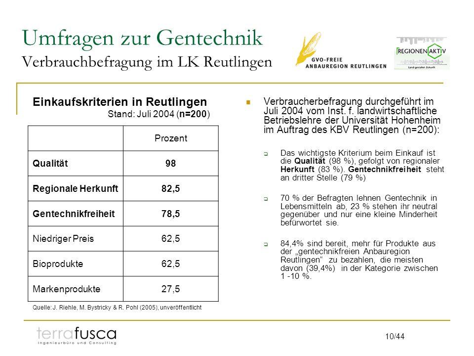 10/44 Umfragen zur Gentechnik Verbrauchbefragung im LK Reutlingen Verbraucherbefragung durchgeführt im Juli 2004 vom Inst. f. landwirtschaftliche Betr