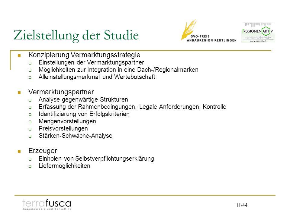 11/44 Zielstellung der Studie Konzipierung Vermarktungsstrategie Einstellungen der Vermarktungspartner Möglichkeiten zur Integration in eine Dach-/Reg