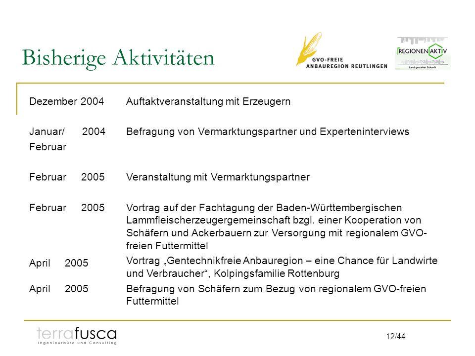 12/44 Bisherige Aktivitäten Dezember 2004 Januar/ 2004 Februar Februar 2005 April 2005 Auftaktveranstaltung mit Erzeugern Befragung von Vermarktungspartner und Experteninterviews Veranstaltung mit Vermarktungspartner Vortrag auf der Fachtagung der Baden-Württembergischen Lammfleischerzeugergemeinschaft bzgl.