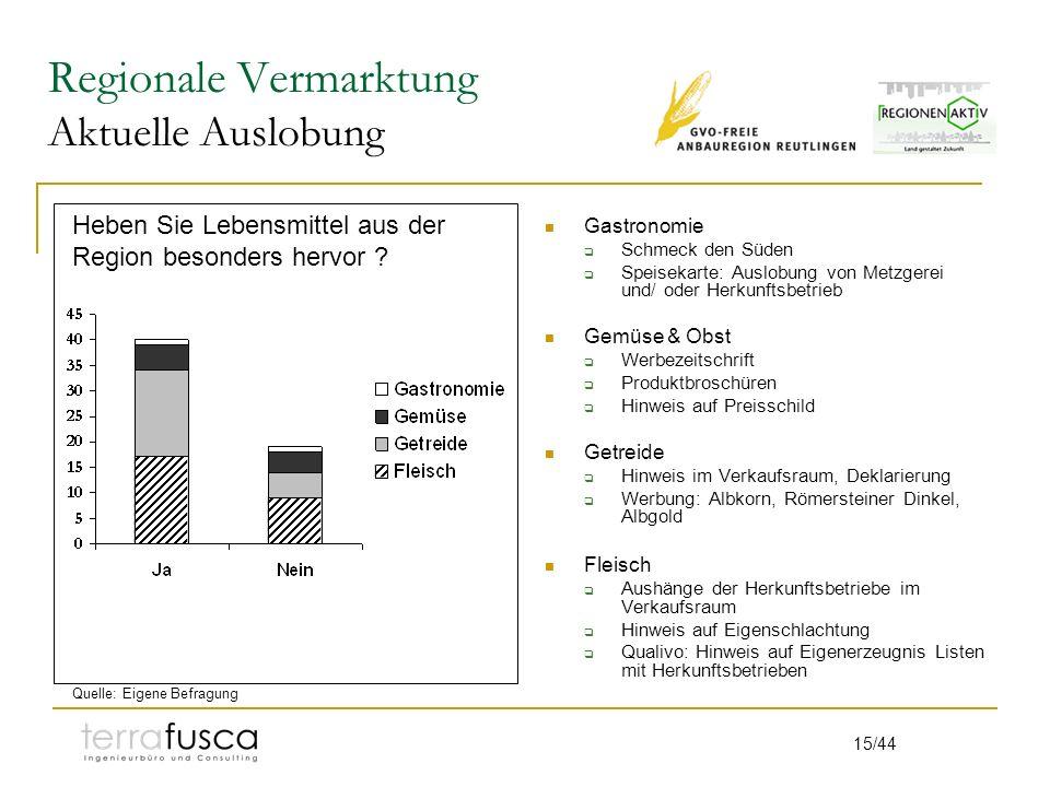 15/44 Regionale Vermarktung Aktuelle Auslobung Gastronomie Schmeck den Süden Speisekarte: Auslobung von Metzgerei und/ oder Herkunftsbetrieb Gemüse &