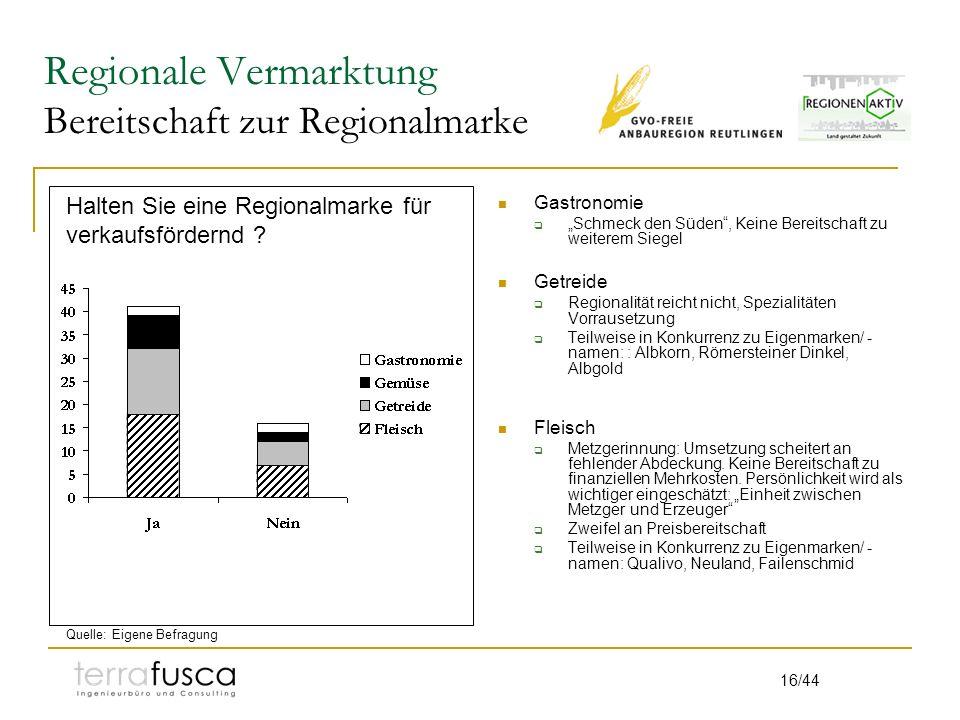 16/44 Regionale Vermarktung Bereitschaft zur Regionalmarke Gastronomie Schmeck den Süden, Keine Bereitschaft zu weiterem Siegel Getreide Regionalität