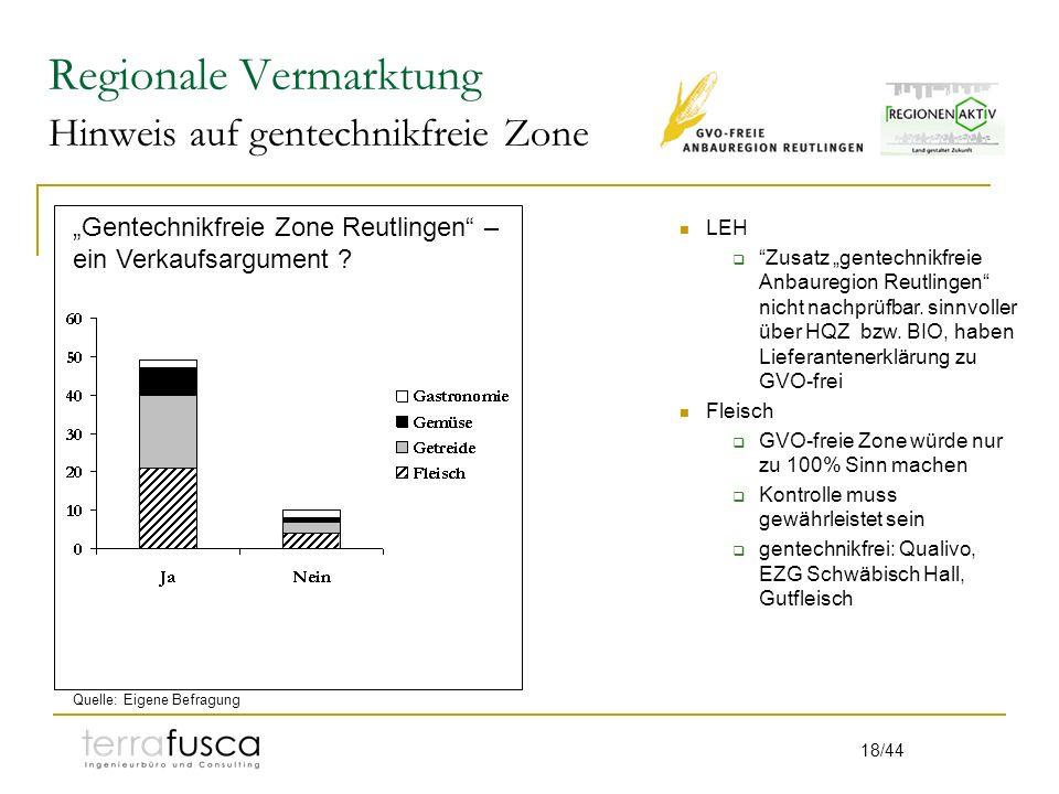 18/44 Regionale Vermarktung Hinweis auf gentechnikfreie Zone Gentechnikfreie Zone Reutlingen – ein Verkaufsargument ? Quelle: Eigene Befragung LEH Zus