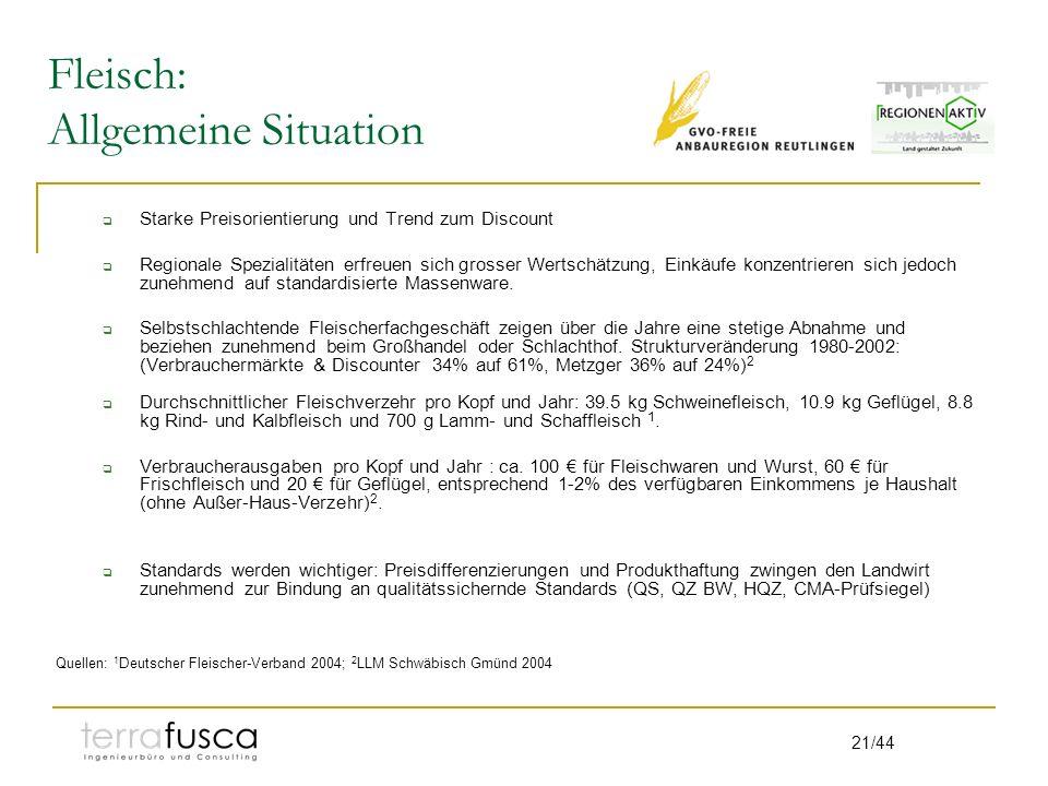 21/44 Fleisch: Allgemeine Situation Starke Preisorientierung und Trend zum Discount Regionale Spezialitäten erfreuen sich grosser Wertschätzung, Einkä