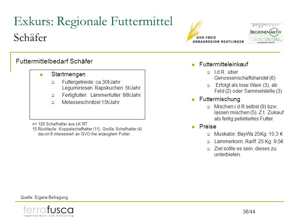 36/44 Exkurs: Regionale Futtermittel Schäfer Quelle: Eigene Befragung Futtermitteleinkauf I.d.R. über Genossenschaftshandel (6) Erfolgt als lose Ware