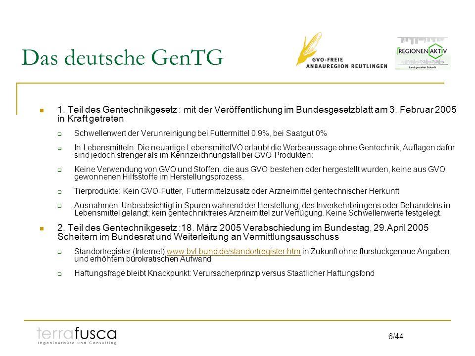 6/44 Das deutsche GenTG 1. Teil des Gentechnikgesetz : mit der Veröffentlichung im Bundesgesetzblatt am 3. Februar 2005 in Kraft getreten Schwellenwer