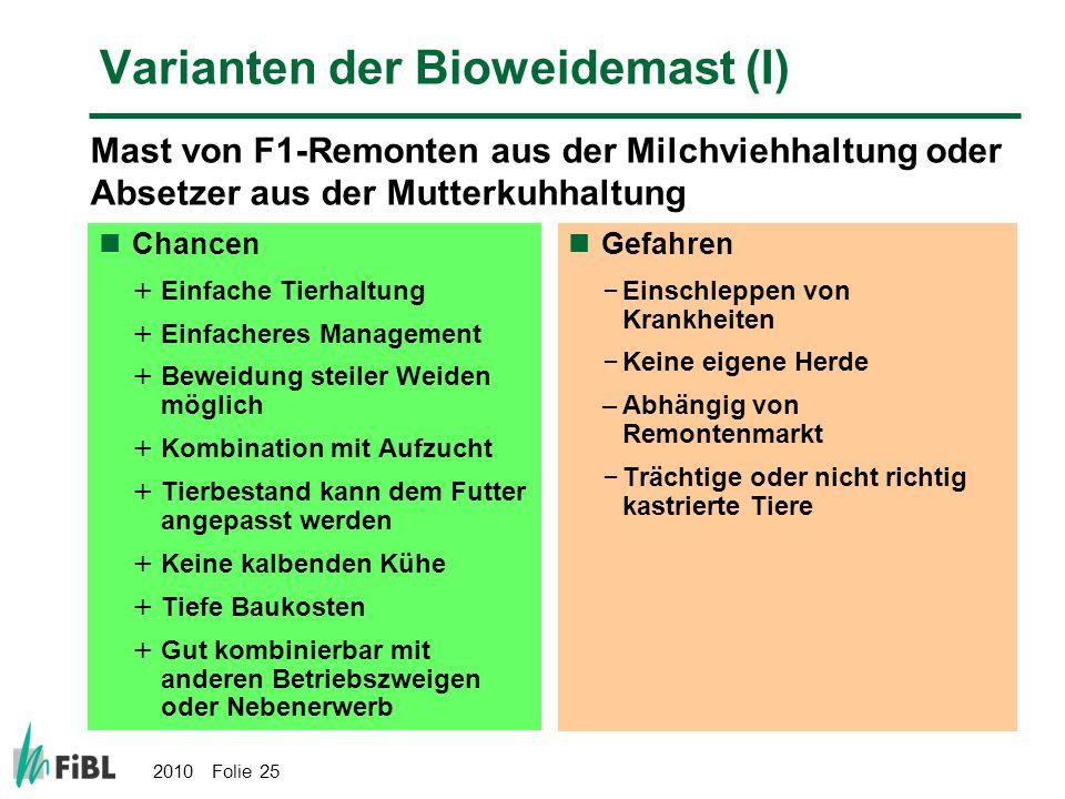2010 Folie 25 Varianten der Bioweidemast (I) Chancen + Einfache Tierhaltung + Einfacheres Management + Beweidung steiler Weiden möglich + Kombination
