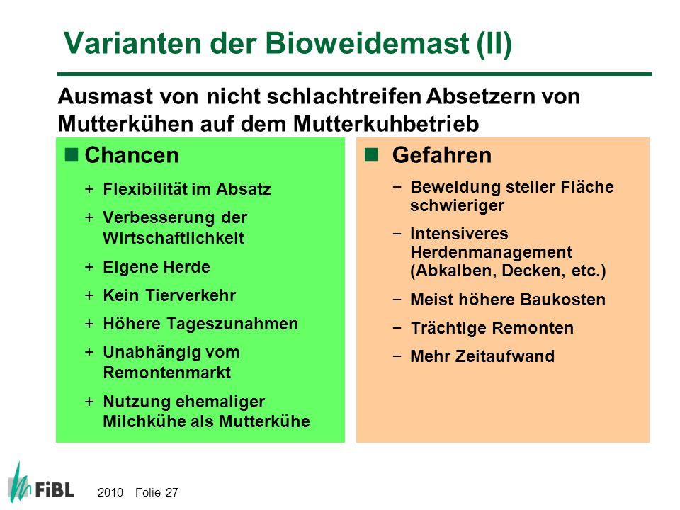 2010 Folie 27 Varianten der Bioweidemast (II) Chancen +Flexibilität im Absatz +Verbesserung der Wirtschaftlichkeit +Eigene Herde +Kein Tierverkehr +Hö