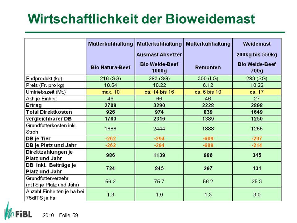 2010 Folie 59 Wirtschaftlichkeit der Bioweidemast