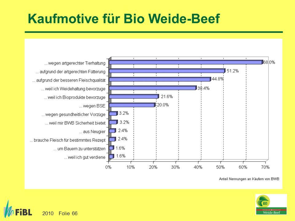 2010 Folie 66 Kaufmotive für Bio Weide-Beef