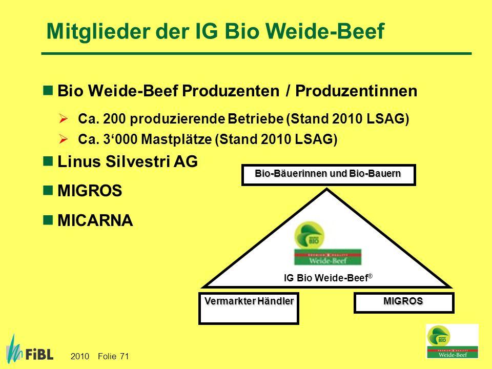 2010 Folie 71 Bio Weide-Beef Produzenten / Produzentinnen Ca. 200 produzierende Betriebe (Stand 2010 LSAG) Ca. 3000 Mastplätze (Stand 2010 LSAG) Linus