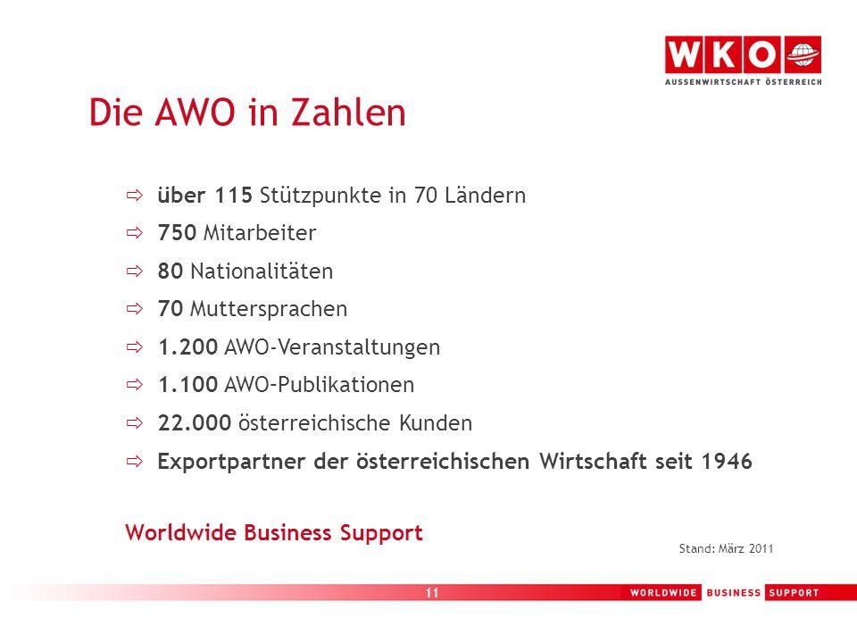 11 über 115 Stützpunkte in 70 Ländern 750 Mitarbeiter 80 Nationalitäten 70 Muttersprachen 1.200 AWO-Veranstaltungen 1.100 AWO–Publikationen 22.000 öst