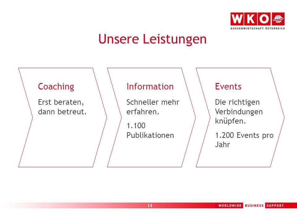 14 Coaching Erst beraten, dann betreut. Unsere Leistungen Information Schneller mehr erfahren. 1.100 Publikationen Events Die richtigen Verbindungen k