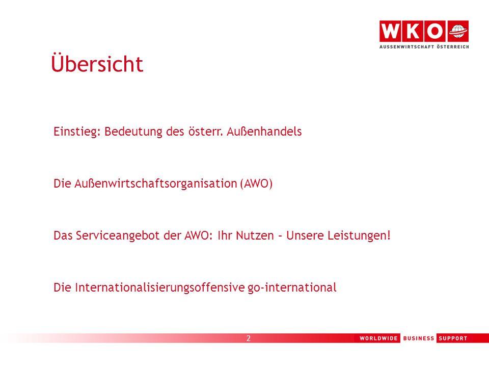 2 Die Außenwirtschaftsorganisation (AWO) Einstieg: Bedeutung des österr. Außenhandels Die Internationalisierungsoffensive go-international Das Service