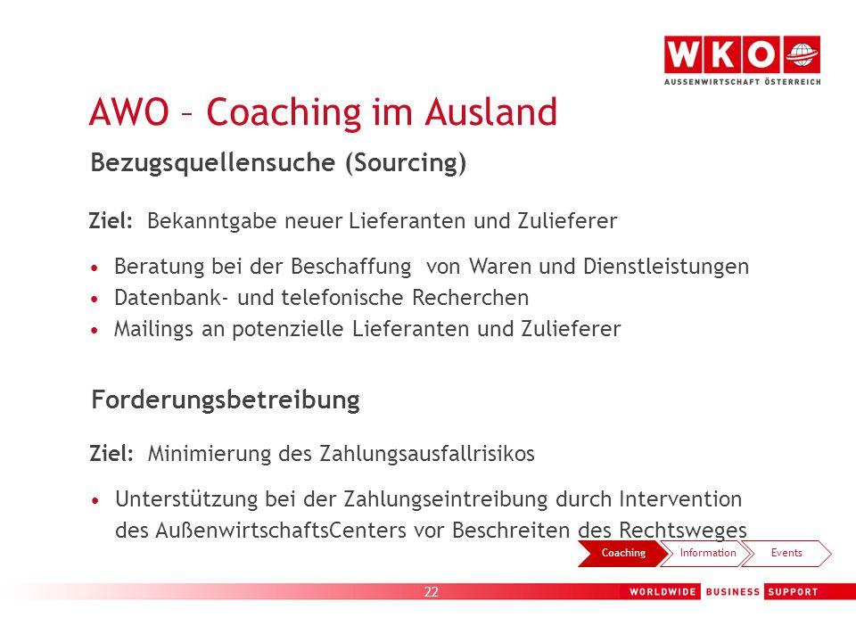 22 AWO – Coaching im Ausland CoachingInformationEvents Bezugsquellensuche (Sourcing) Ziel: Bekanntgabe neuer Lieferanten und Zulieferer Beratung bei d