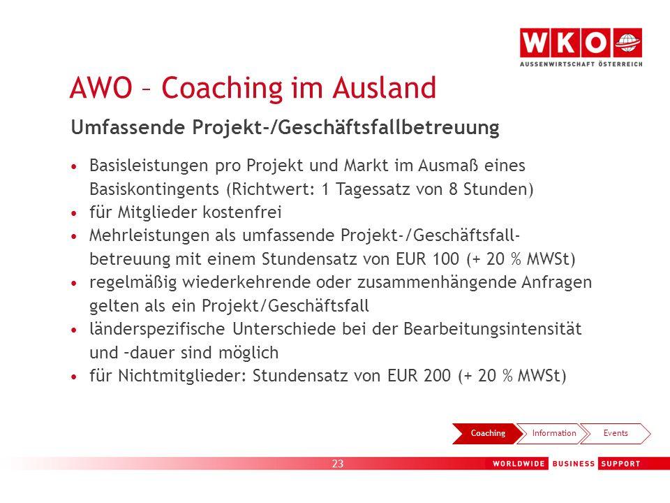 23 AWO – Coaching im Ausland CoachingInformationEvents Umfassende Projekt-/Geschäftsfallbetreuung Basisleistungen pro Projekt und Markt im Ausmaß eine