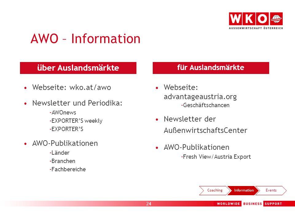 24 über Auslandsmärkte für Auslandsmärkte CoachingInformationEvents Webseite: wko.at/awo Newsletter und Periodika: -AWOnews -EXPORTERS weekly -EXPORTE