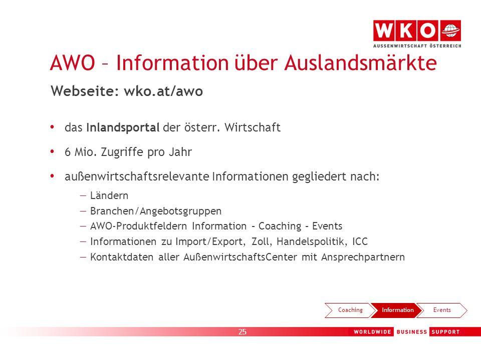 25 AWO – Information über Auslandsmärkte das Inlandsportal der österr. Wirtschaft 6 Mio. Zugriffe pro Jahr außenwirtschaftsrelevante Informationen geg