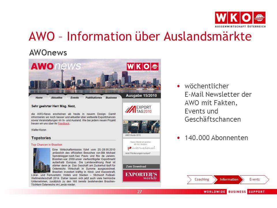 27 AWO – Information über Auslandsmärkte wöchentlicher E-Mail Newsletter der AWO mit Fakten, Events und Geschäftschancen 140.000 Abonnenten CoachingIn
