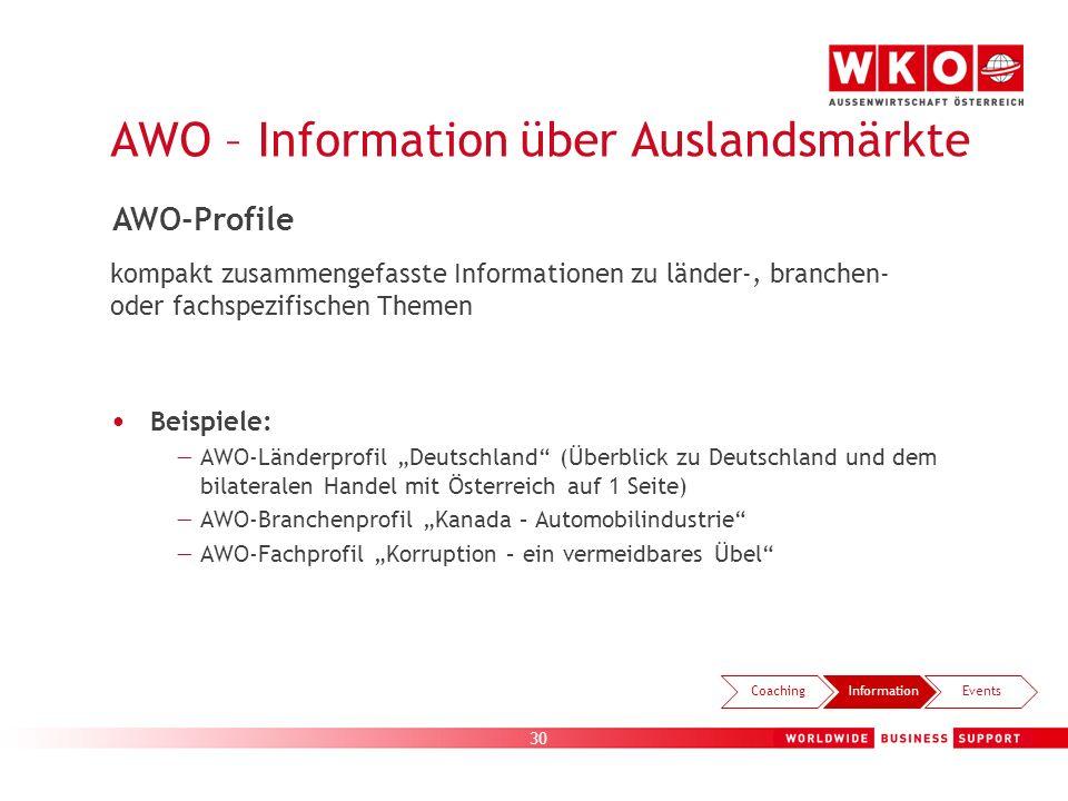 30 AWO – Information über Auslandsmärkte kompakt zusammengefasste Informationen zu länder-, branchen- oder fachspezifischen Themen Beispiele: AWO-Länd