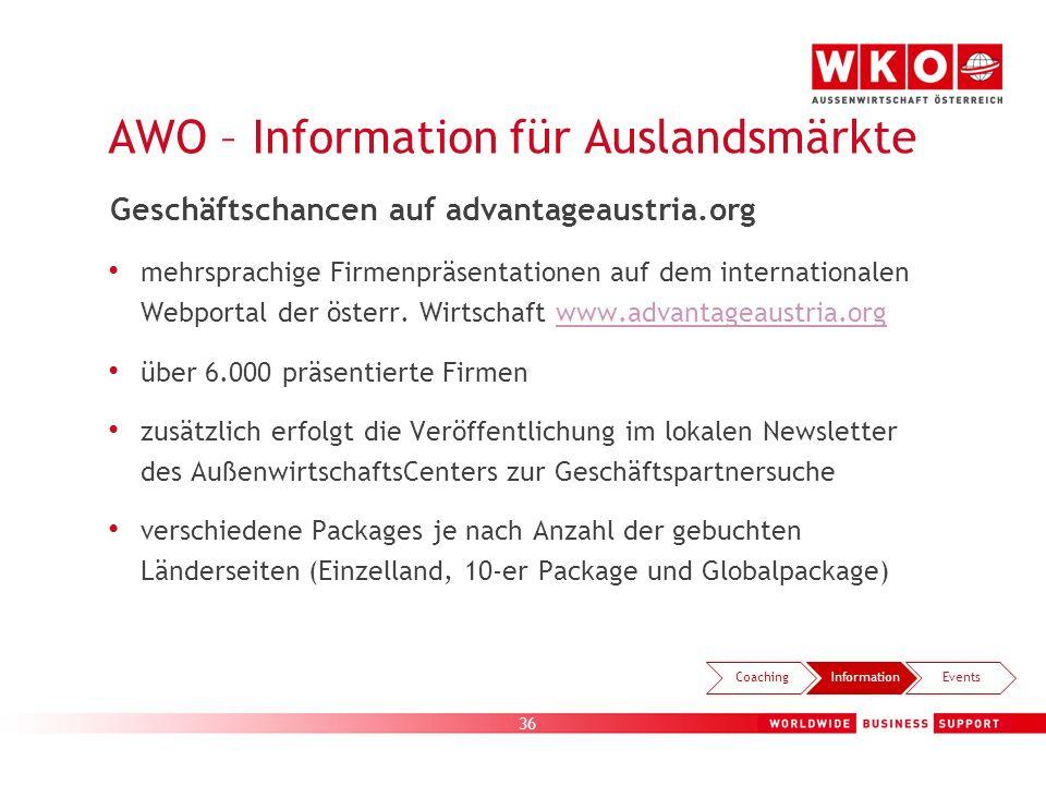 36 mehrsprachige Firmenpräsentationen auf dem internationalen Webportal der österr. Wirtschaft www.advantageaustria.orgwww.advantageaustria.org über 6