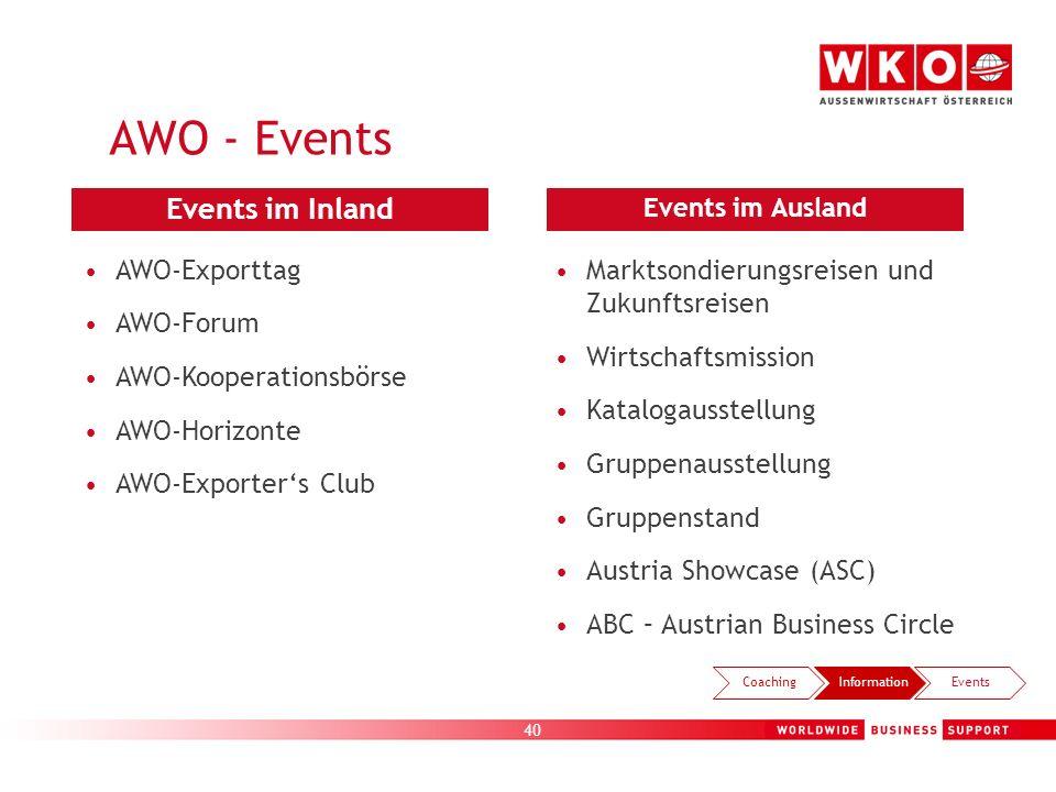 40 Events im Inland Events im Ausland CoachingInformationEvents AWO-Exporttag AWO-Forum AWO-Kooperationsbörse AWO-Horizonte AWO-Exporters Club Marktso