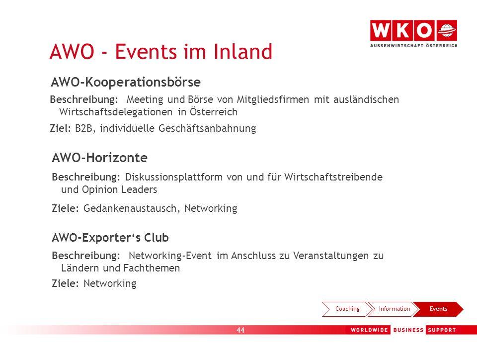 44 AWO - Events im Inland CoachingInformationEvents Beschreibung: Diskussionsplattform von und für Wirtschaftstreibende und Opinion Leaders AWO-Kooper