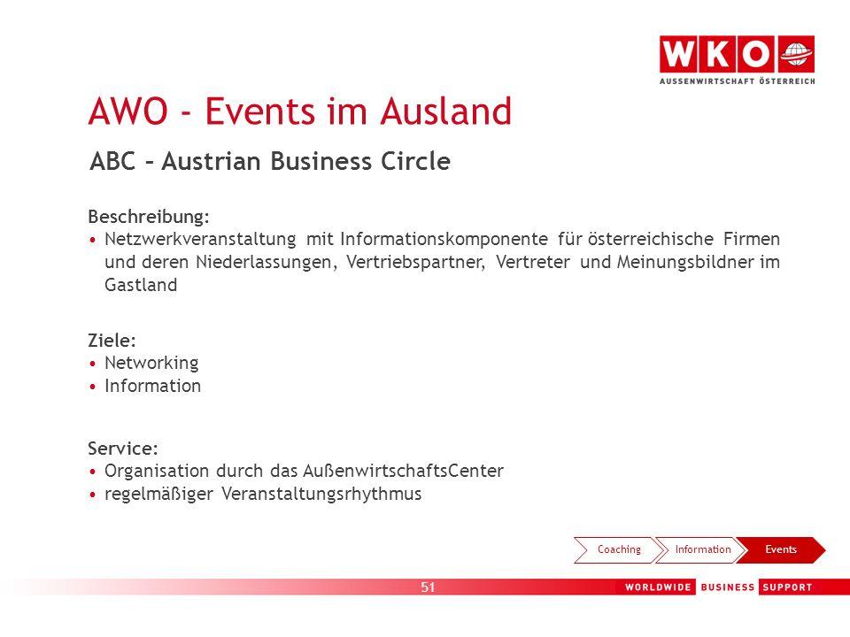 51 AWO - Events im Ausland CoachingInformationEvents ABC – Austrian Business Circle Beschreibung: Netzwerkveranstaltung mit Informationskomponente für