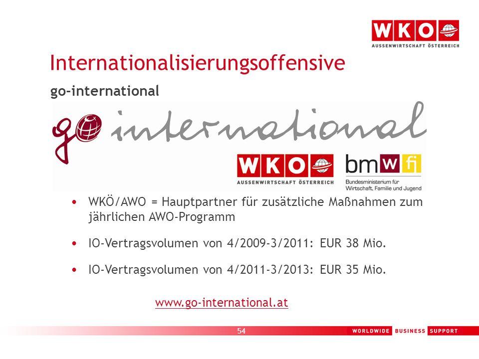 54 WKÖ/AWO = Hauptpartner für zusätzliche Maßnahmen zum jährlichen AWO-Programm IO-Vertragsvolumen von 4/2009-3/2011: EUR 38 Mio. IO-Vertragsvolumen v
