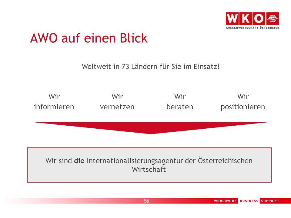 56 Wir sind die Internationalisierungsagentur der Österreichischen Wirtschaft Wir informieren Weltweit in 73 Ländern für Sie im Einsatz! AWO auf einen