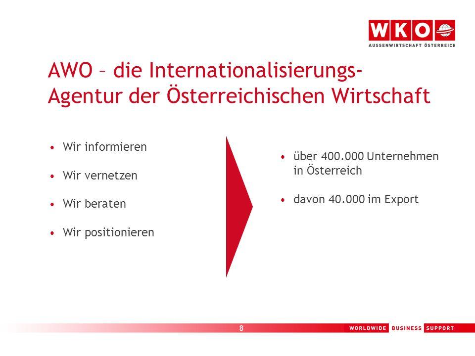 9 AWO in Österreich AWO-Inland in der WKÖ in Wien Kooperation mit den Außenhandelsabteilungen der 9 Landeskammern in der Plattform AWO PLUS AWO im Ausland: 74 AußenwirtschaftsCenter 41 AußenwirtschaftsBüros AWO – die Internationalisierungs- Agentur der Österreichischen Wirtschaft