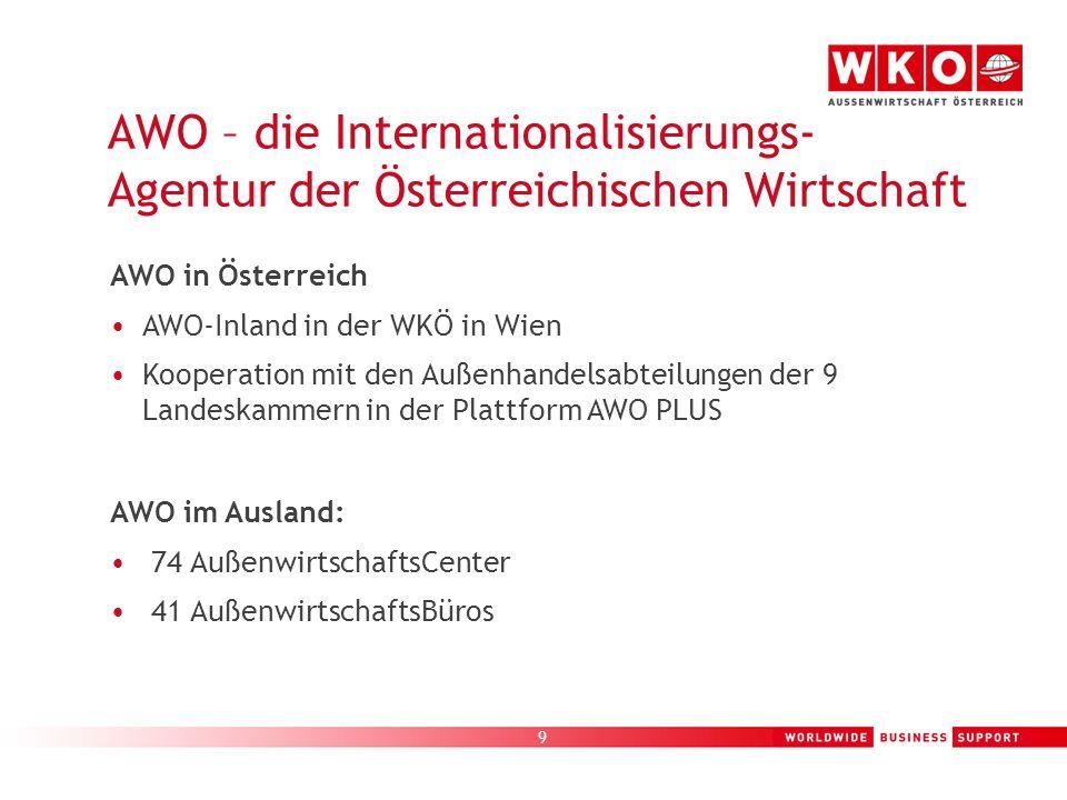 9 AWO in Österreich AWO-Inland in der WKÖ in Wien Kooperation mit den Außenhandelsabteilungen der 9 Landeskammern in der Plattform AWO PLUS AWO im Aus