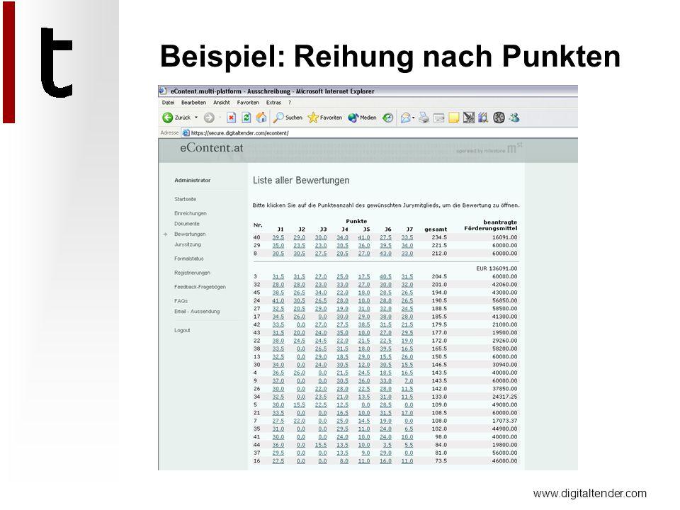 www.digitaltender.com Beispiel: Reihung nach Punkten