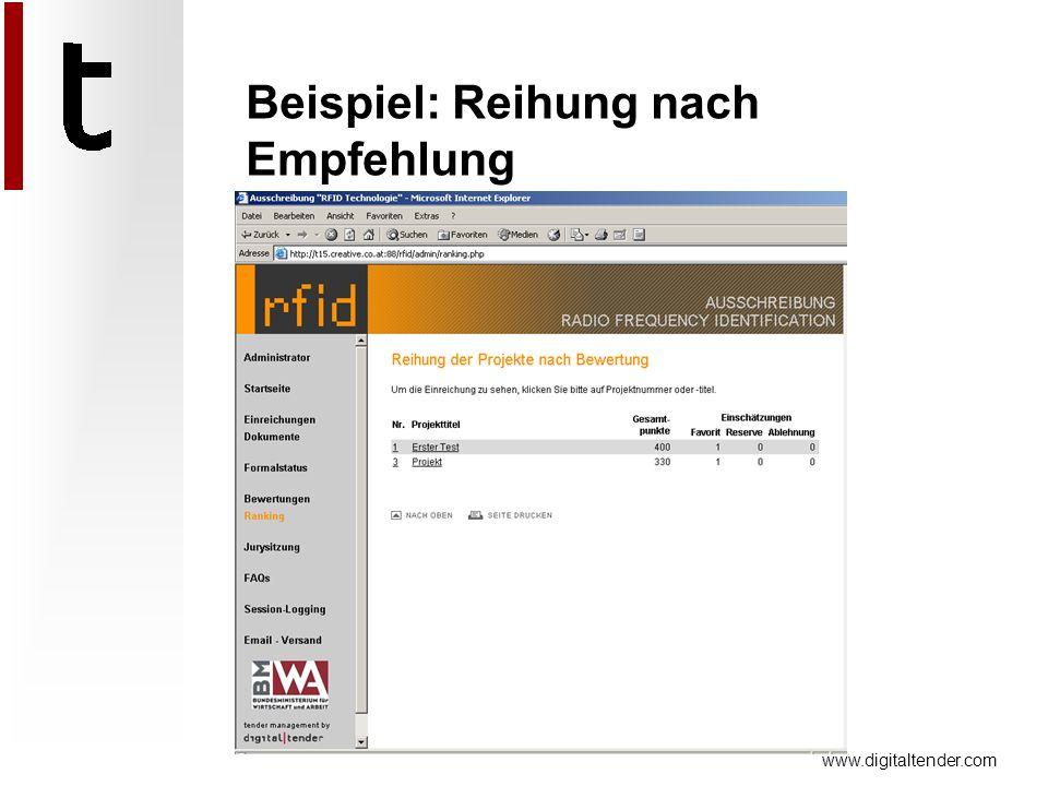 www.digitaltender.com Beispiel: Reihung nach Empfehlung