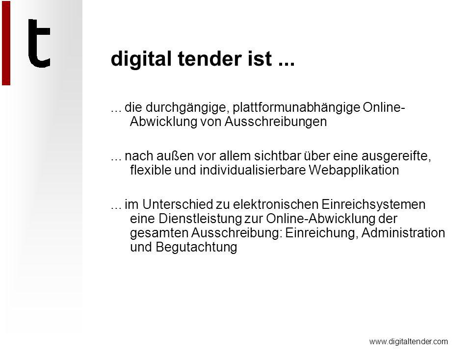 www.digitaltender.com Beispiel: Übersicht Bewertungen